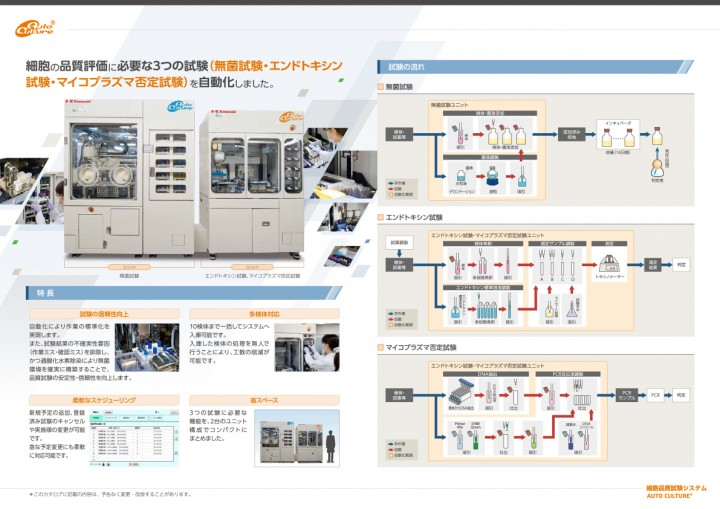 細胞品質試験システム(低画質)rev1